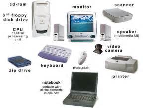 Information about Computer Hardware Yops in