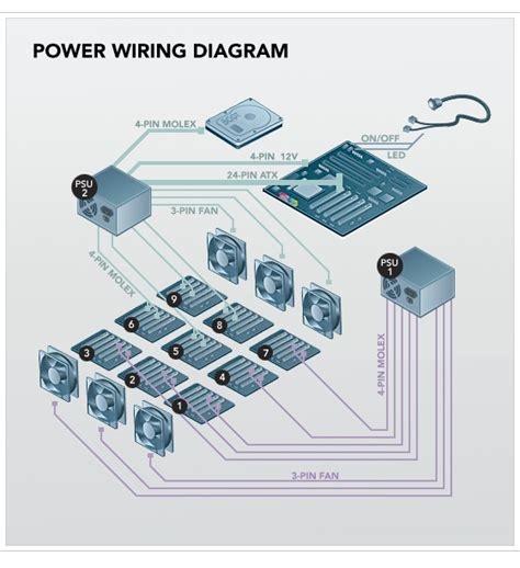 server power supply wiring diagram get free image about