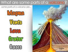 learning  volcanoes  printables  resources