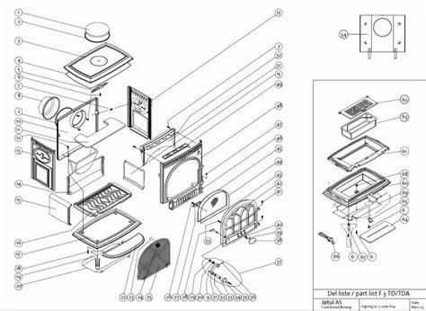 Jotul Wood Stoves Parts | Reviewmotors co