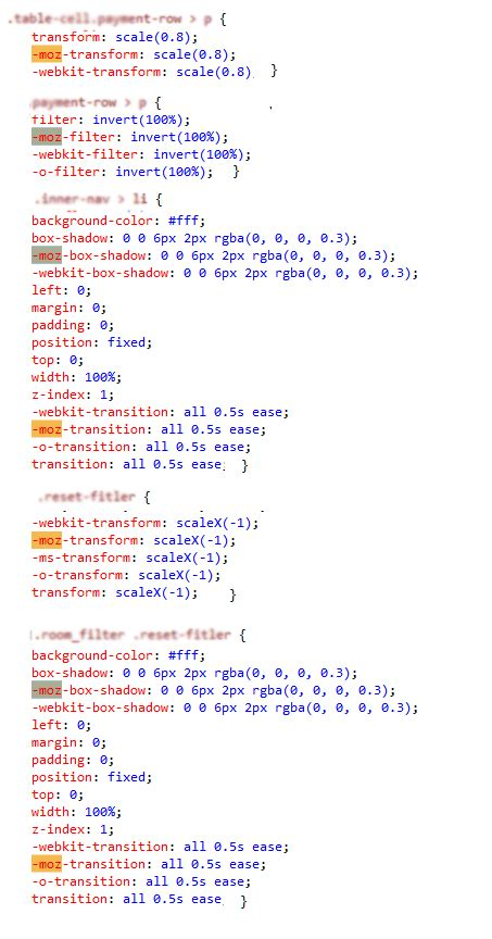 code agent user css unnecessarily increasing file minimize common write repetitive