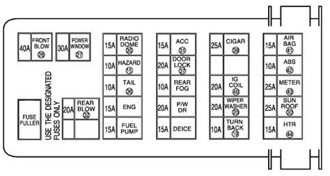suzuki grand vitara fuse box diagram camizuorg