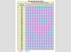 Chinese Calendar Gender Chart 2013 calendar Pinterest