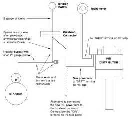 similiar gm points distributor wiring diagram keywords chevy hei wiring diagram wiring diagram website