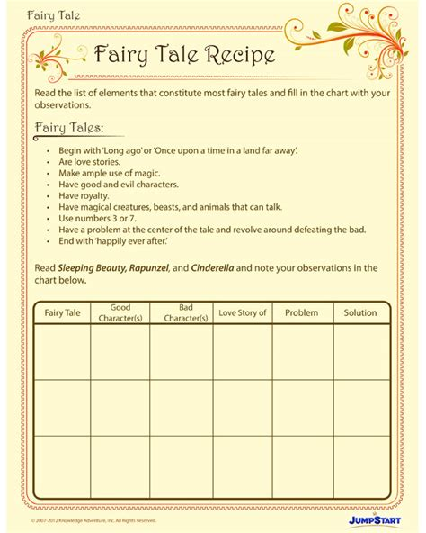 fairy tale recipe view  fairy tale writing worksheet