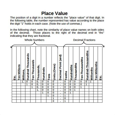 place value chart template search results for place value template printable calendar 2015