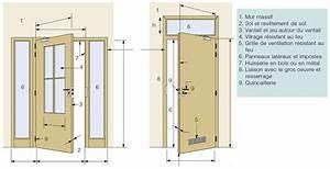 Poser Bloc Porte Entre 2 Murs : composition d une porte en bois ~ Dailycaller-alerts.com Idées de Décoration