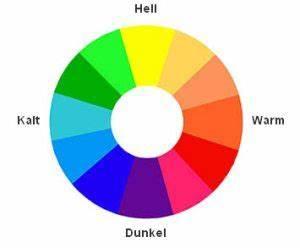 Wirkung Von Farben In Räumen : freundliche atmosph re schaffen durch wohltuende farben ~ Lizthompson.info Haus und Dekorationen