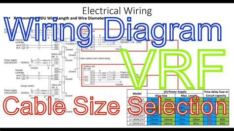 Panasonic Fsv Vrf System Wiring Connection Diagram