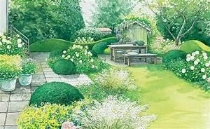 übergang Terrasse Garten : ein garten wird erwachsen pinterest g rten gartentipps und erwachsene ~ Markanthonyermac.com Haus und Dekorationen
