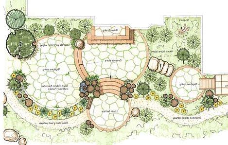 Gartengestaltung Planen by Garden Design May 2011