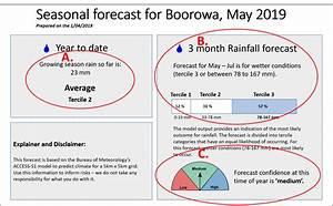 Your Seasonal Forecast User Guide