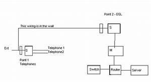 Using Two Telekom Dsl Splitters On One Line - Telecoms  U0026 Tv