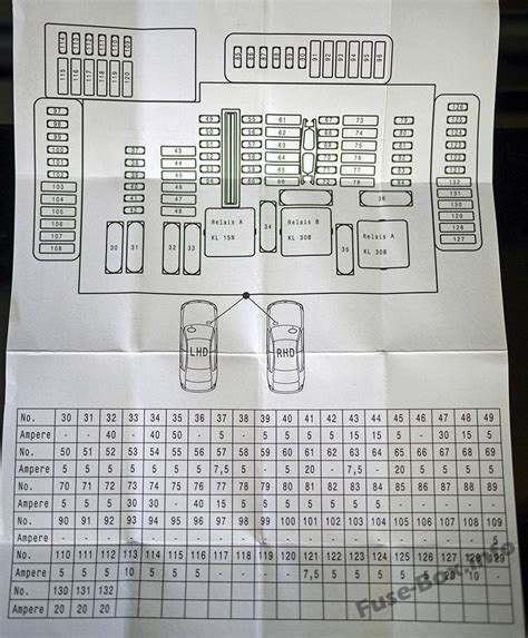Fuse Box Diagrams Bmw
