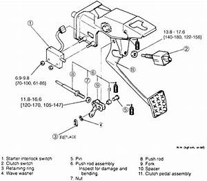 Which Of The Two Clutch Pedal Interlock Switches Is Most