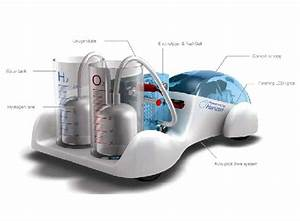 Transportation Tuesday  World U0026 39 S Tiniest Fuel Cell Vehicle