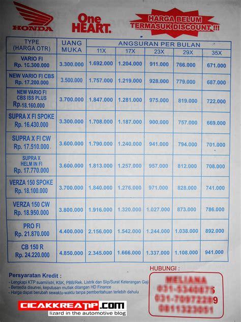 Nmax 2018 Mojokerto by Harga Terbaru Motor Honda Area Jawatimur Gan Bawa Pulang