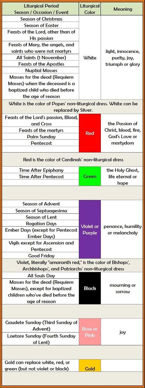 catholic liturgical colors faithful resources for all christian mass liturgical
