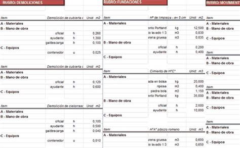 materials  labor spreadsheet template  item
