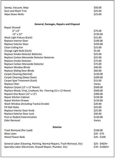 landlords itemized list  common tenant deposit