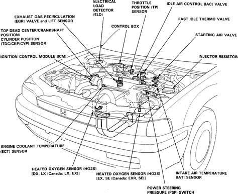 Transmission For 2002 Civic Ex Oxygen Sensor Wiring Diagram by Car Dies At Low Idle Any Ideas Why