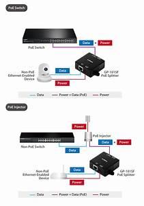 Dish Network Switch Diagram
