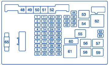 Chevy Expres Fuse Box Diagram by Chevy Express 2500 2004 Engine Fuse Box Block Circuit