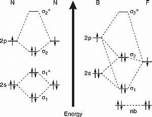 Carbon Monoxide Molecular Orbital Diagram