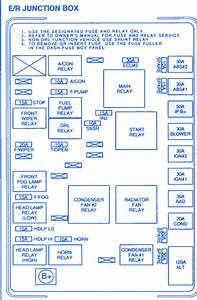 Kia Hatchback 2005 Fuse Box  Block Circuit Breaker Diagram