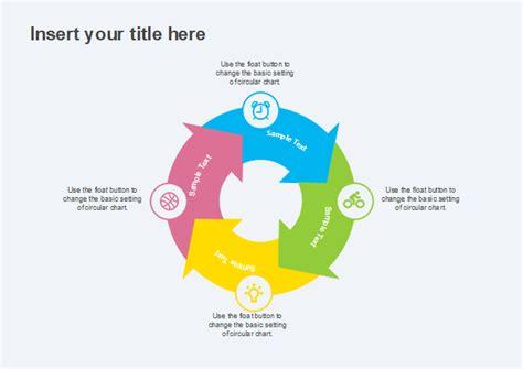 Step By Step Cycle Diagram by Free Circular Diagram Exles