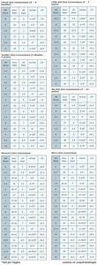 Sock Size Conversion Chart Foot Sizing Chart Measure Foot Sizes In Inches And Cm