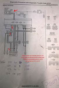 Subaru Forester Electronic Throttle Faults P2109