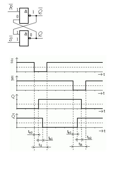 Flipflop How Draw Timing Diagram For Logic