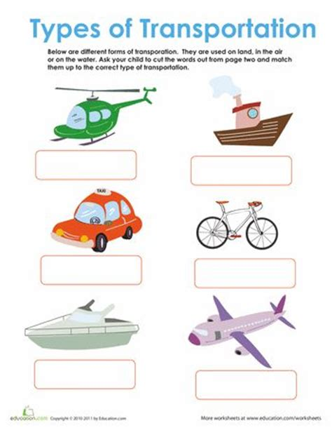 forms of transportation types of articles and worksheets 434 | 01b54ed5f287b4747873d6cad7bed398