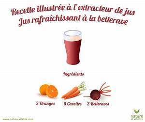 Appareil Pour Jus De Fruit : extracteur de jus omega vsj843 blanc healthy drinks juicy juice juice smoothie et juice ~ Nature-et-papiers.com Idées de Décoration