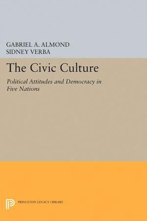 almond ga  verba   civic culture political