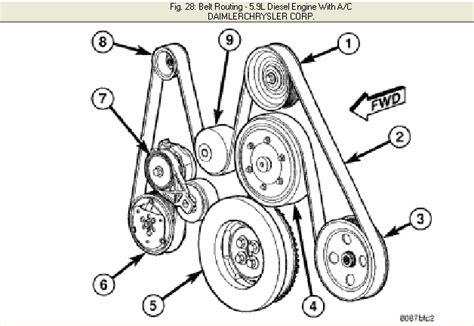 Cummin Belt Diagram by 2012 Dodge Ram 2500 Diesel Serpentine Belt Diagram