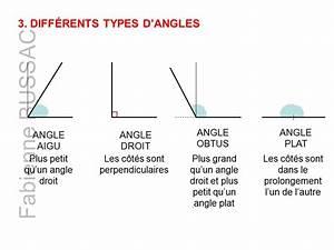 Angle Magique Outil De Construction : les types d 39 angles thinglink ~ Dailycaller-alerts.com Idées de Décoration