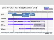 ServiceNow Project Roadmap University IT