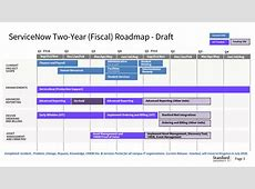 ServiceNow Project Roadmap University IT
