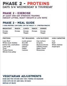 Fast Metabolism Diet Phase 1 A daily dose of del signore: healing my ... Metabolism Diet
