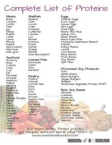 Protein Food List Printable