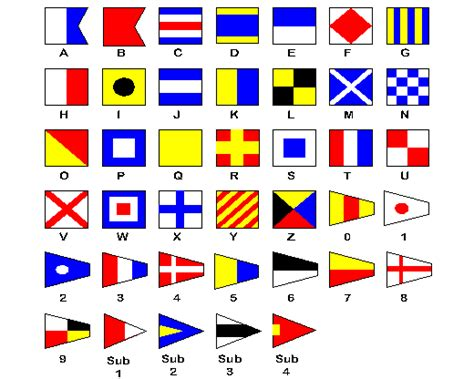 Boat Communication Flags by Code Signal Flag Sets Code Signal Boating Marine