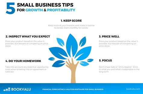 Small Business Tips Archives Bookvalu