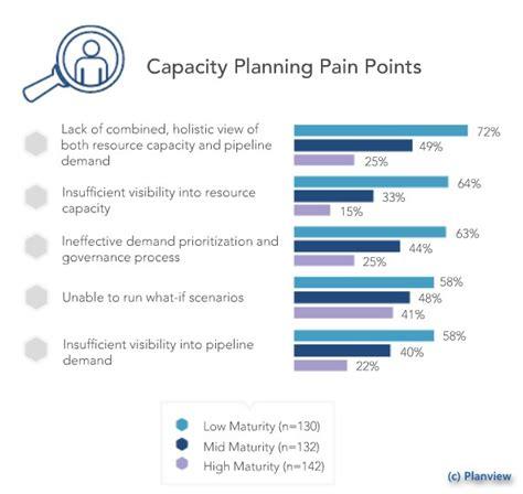 manage   strategien und loesungen