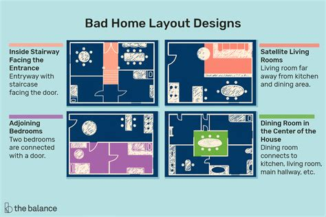 How To Design Home Layout by Avoid Buying A Home With A Bad Layout Design