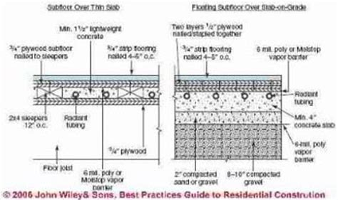 How to install a Wood or Tile Floor over Radiant Heated