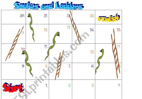 english worksheets snakes  ladders template
