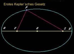 Umlaufbahn Berechnen : kepler sche gesetze ~ Themetempest.com Abrechnung