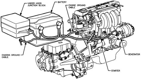 2002 Saturn Sc1 Engine Wiring Diagram by I Need To Replace The Starter On A 1996 Saturn Sc1 Can